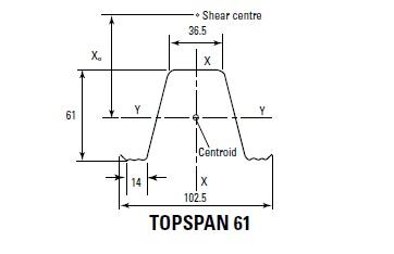 TOPSPAN 61 ZINC-0